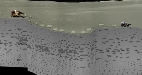 (Italiano) Svelata la stratigrafia del sottosuolo lunare nella faccia nascosta della Luna